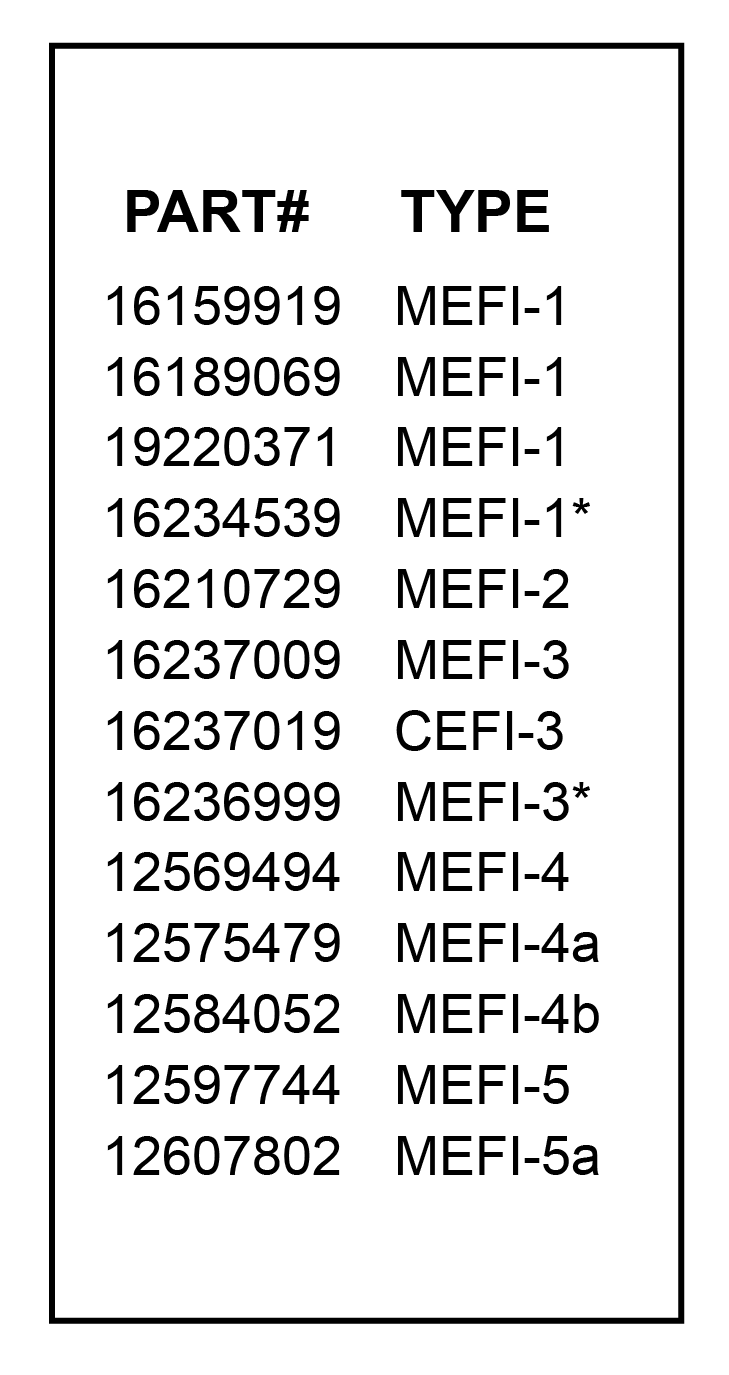 mefi ecm part number